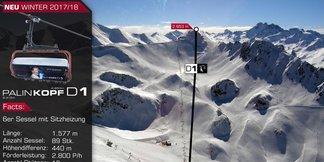 Ischgl prezentuje nowości na sezon zimowy 2017/2018 - ©Silvrettaseilbahn AG