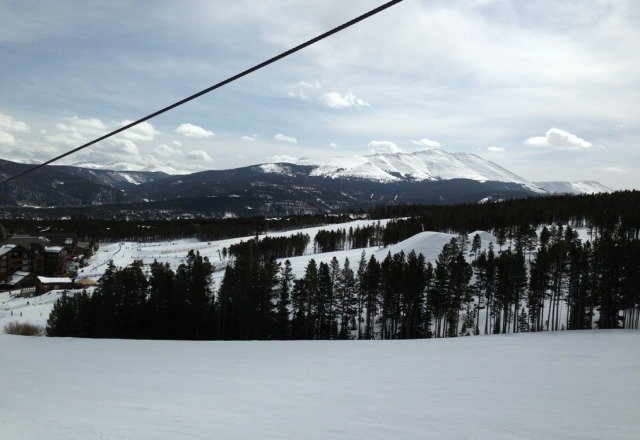 Gorgeous day at Breck on 4/8..heading out again today.