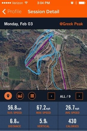 Very nice out today couldn't tell it rained at all. Hard pack snow made for a fairly fast day and nice turns