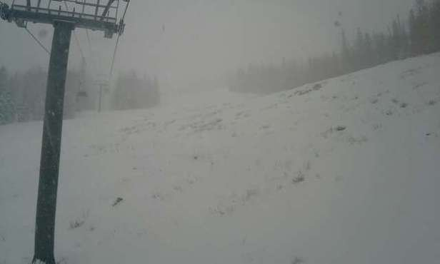 Snowing all day!