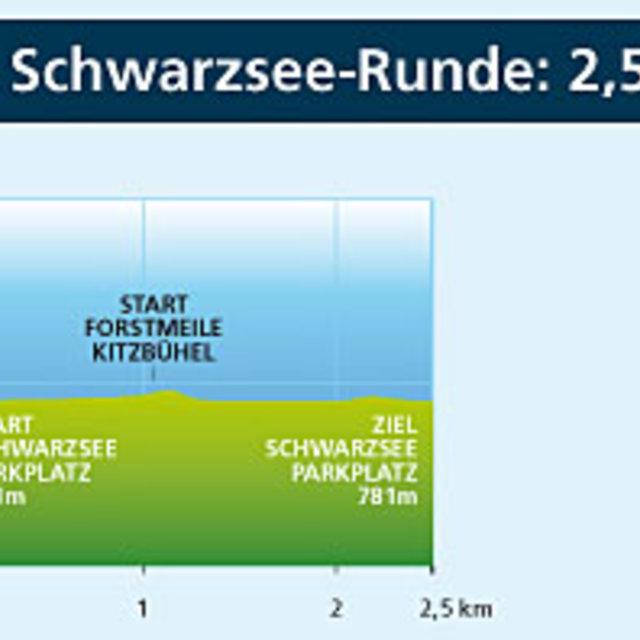 Schwarzsee-Runde Nr. 1