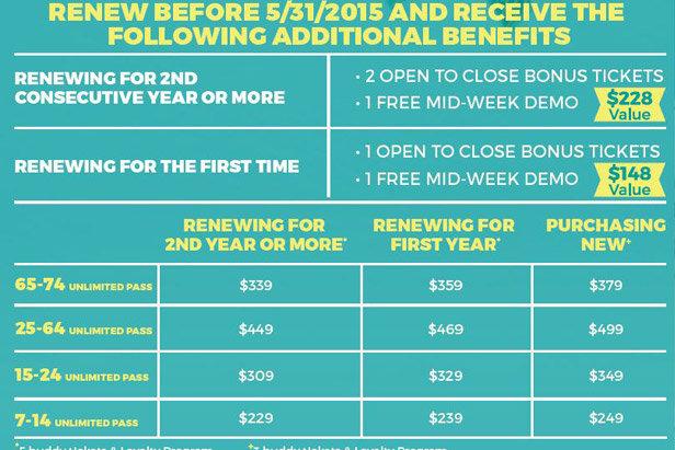 Meadows 2015/16 Season Pass Pricing - ©Dave Tragethon Executive Director of P.R.