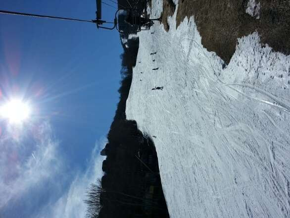Past 2 days was freakin awesome. Spring like conditions for March. 55 and sunny. No crowds either.