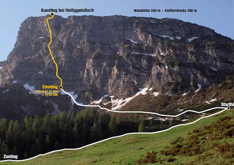 Klettersteig Ostschweiz : Reise die neun schönsten klettersteige in Österreich deutschland
