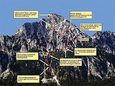 Klettersteig Ostschweiz : Klettersteig sulzfluh pany tourismus das gemütliche