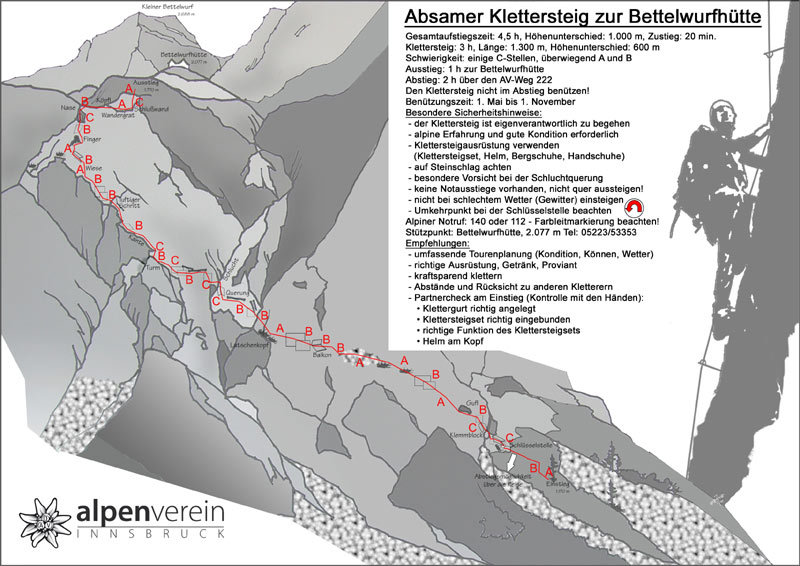 Absamer Klettersteig - © Alpenverein Innsbruck