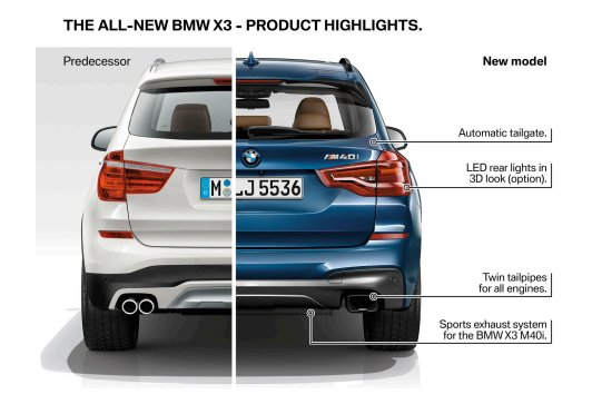 La nuova BMW X3 - © BMW X3
