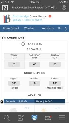 Breckenridge - Wow! Breckenridge is now reporting their snow totals a day in advance! Handy! - © ZS