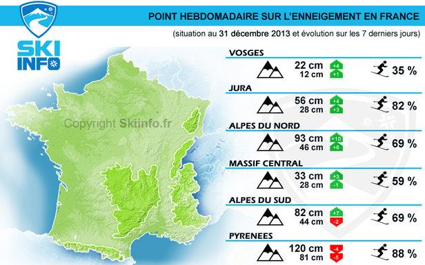 Synthèse de l'enneigement en France (fin décembre 2013)