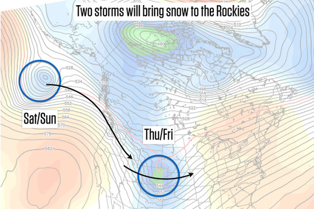 The weather pattern will continue to direct storms from the Pacific Ocean through the northern Rockies this weekend.