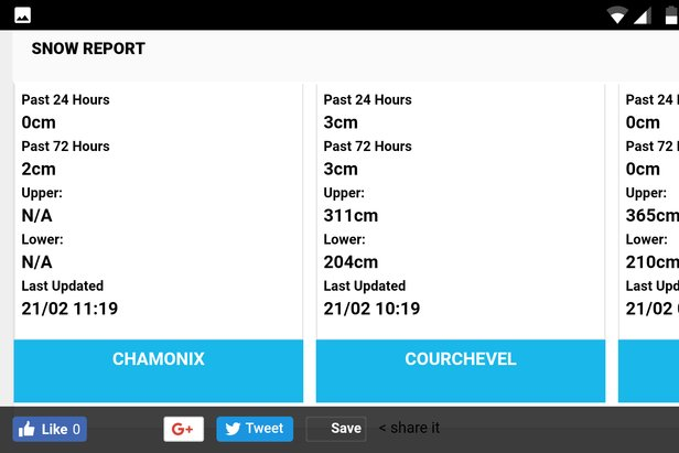 Compare ski resorts (snow reports)  - © OnTheSnow