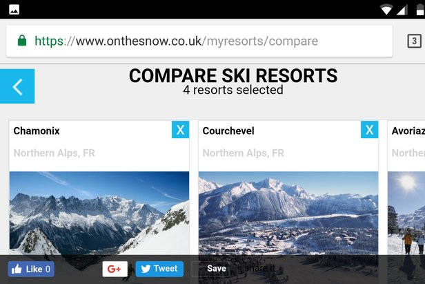 Ski resort compare tool: Side-by-side stats- ©OnTheSnow