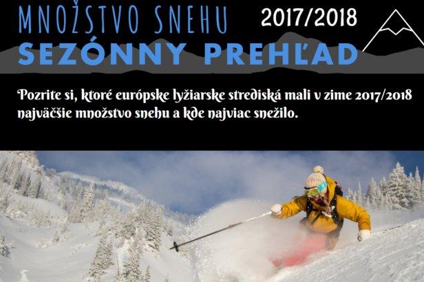 Infografika: Lyžiarske strediská s najväčším množstvom snehu v zime 2017/2018 ©OnTheSnow