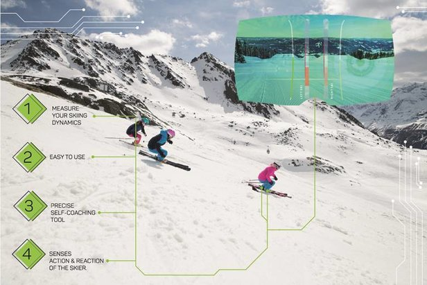 Grafik: Elan Smart Ski