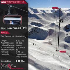 Kanapa Palinkopfbahn w Ischgl w sezonie 2017/2018 zostanie wymieniona na nowoczesny 6-osobowy model - © Silvrettaseilbahn AG