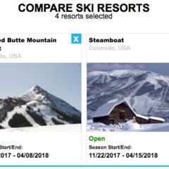 Ski Resort Compare Tool