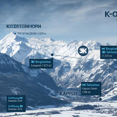 Kaprun - © Gletscherbahnen Kaprun AG
